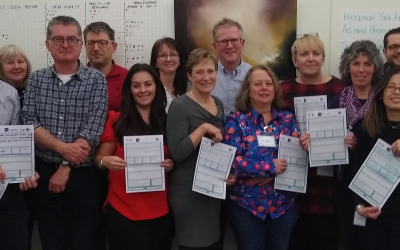 Enhancing the science of improvement for patient safety workshop summary 3rd December 2019, London