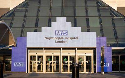 Human Factors and Ergonomics at the London Nightingale Hospital